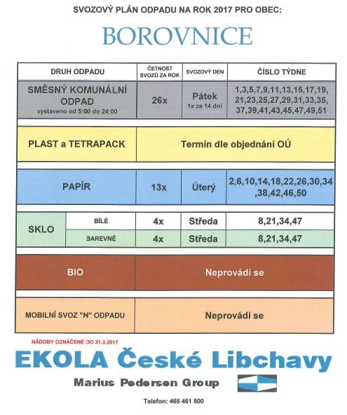 Svoz odpadů Borovnice